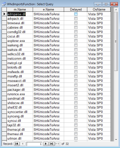 Modules which import SHUnicodeToAnsi on Vista SP0
