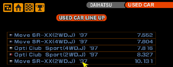 Used first cycle Daihatsu cars in the PAL version